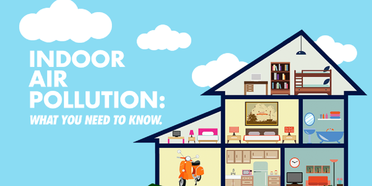 Indoor Air Pollution Basics