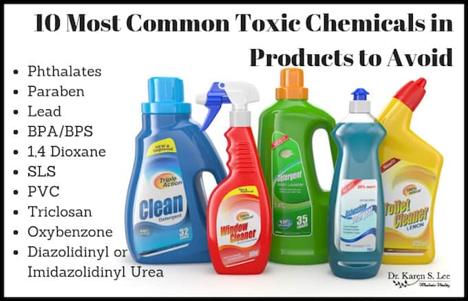 Impact of Toxic Household Chemicals On The Environment